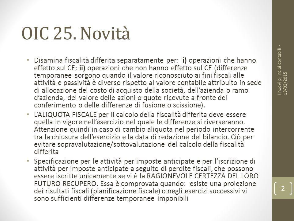 OIC 25.