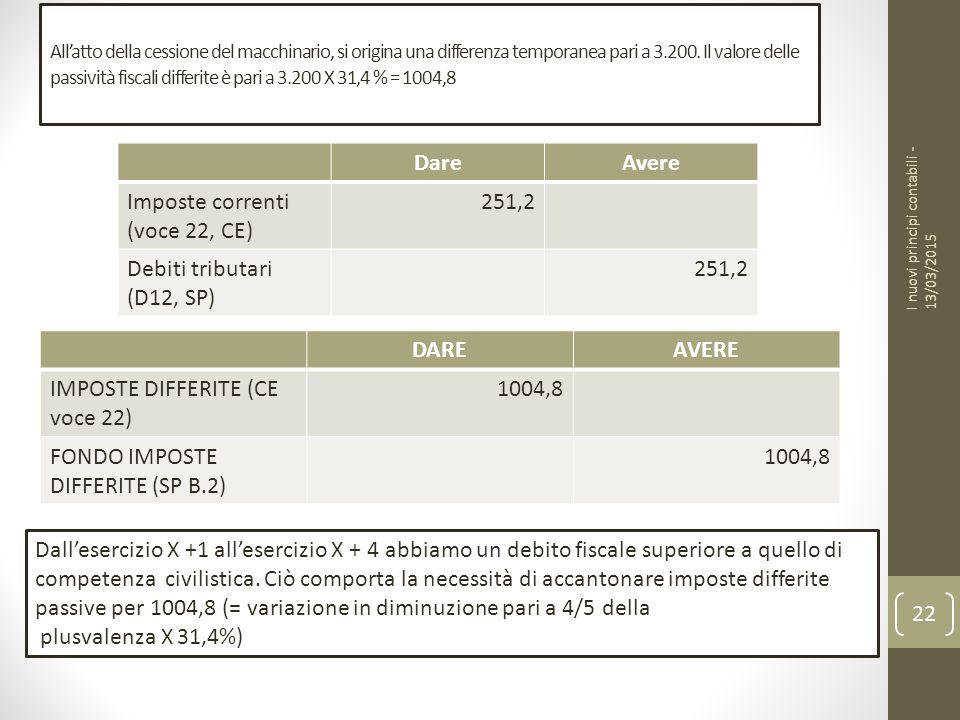 All'atto della cessione del macchinario, si origina una differenza temporanea pari a 3.200.