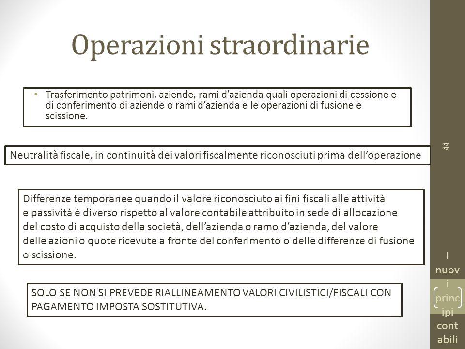 Operazioni straordinarie Trasferimento patrimoni, aziende, rami d'azienda quali operazioni di cessione e di conferimento di aziende o rami d'azienda e le operazioni di fusione e scissione.