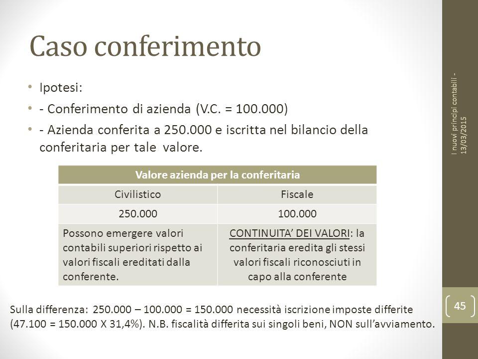 Caso conferimento Ipotesi: - Conferimento di azienda (V.C.