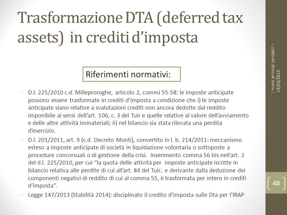 Trasformazione DTA (deferred tax assets) in crediti d'imposta -D.l.