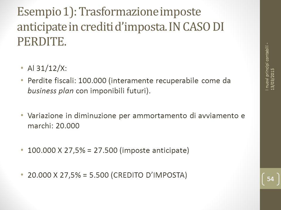 Esempio 1): Trasformazione imposte anticipate in crediti d'imposta.