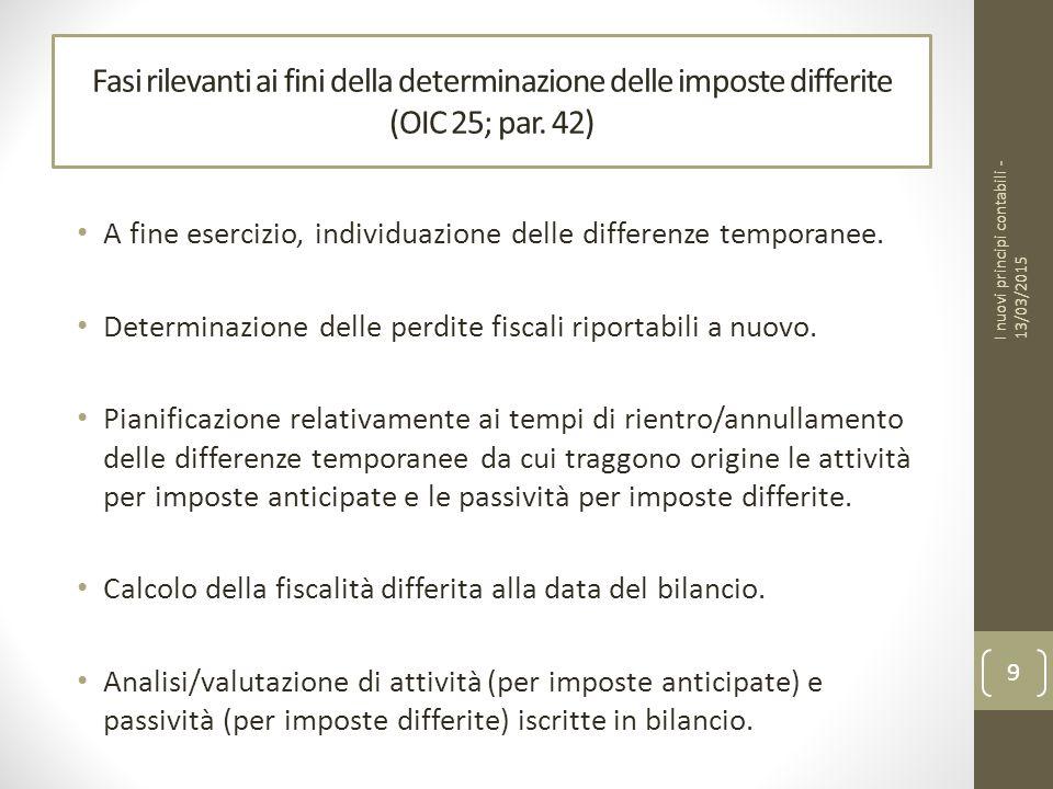 Fasi rilevanti ai fini della determinazione delle imposte differite (OIC 25; par.