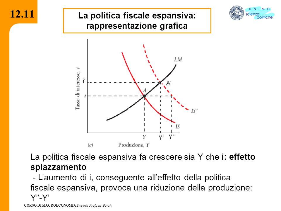 CORSO DI MACROECONOMIA Docente Prof.ssa Bevolo 12.11 La politica fiscale espansiva: rappresentazione grafica La politica fiscale espansiva fa crescere