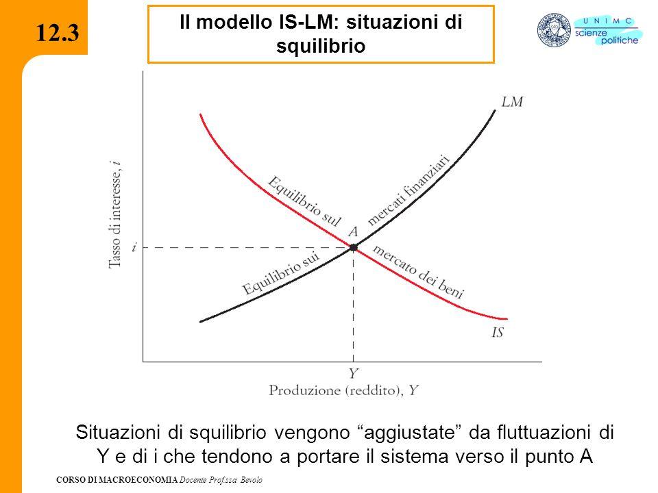 """CORSO DI MACROECONOMIA Docente Prof.ssa Bevolo 12.3 Il modello IS-LM: situazioni di squilibrio Situazioni di squilibrio vengono """"aggiustate"""" da fluttu"""