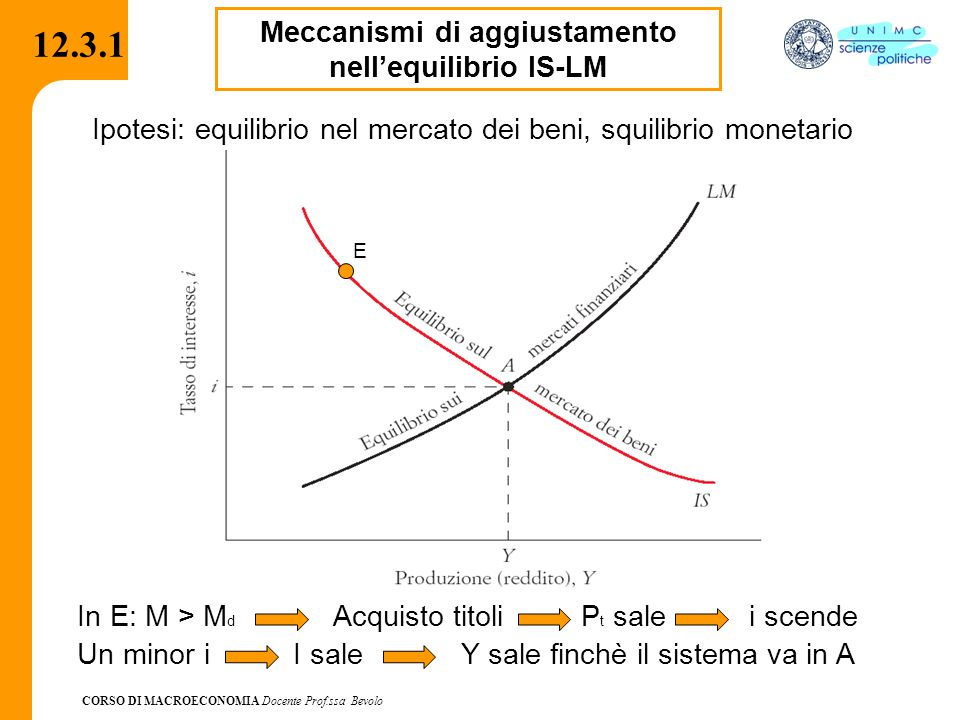 CORSO DI MACROECONOMIA Docente Prof.ssa Bevolo 12.3.2 Meccanismi di aggiustamento nell'equilibrio IS-LM Ipotesi: equilibrio monetario, squilibrio nel mercato dei beni E In E: Z > Y; i < i eq I sale Y sale M dt sale Vendita di titoliPt scende i sale finchè il sistema va in A