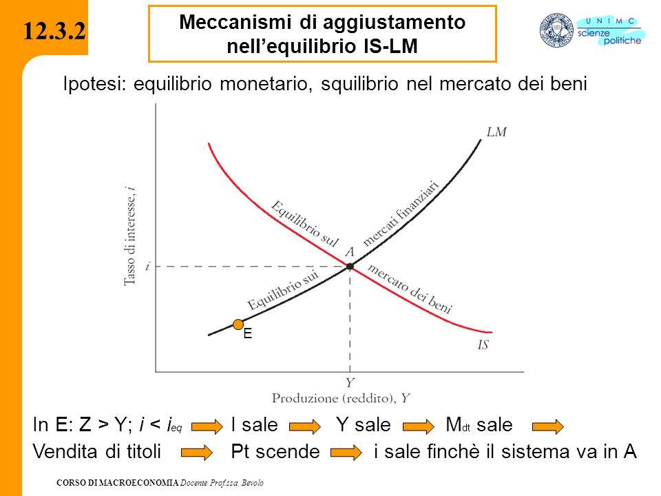 CORSO DI MACROECONOMIA Docente Prof.ssa Bevolo 12.3.2 Meccanismi di aggiustamento nell'equilibrio IS-LM Ipotesi: equilibrio monetario, squilibrio nel
