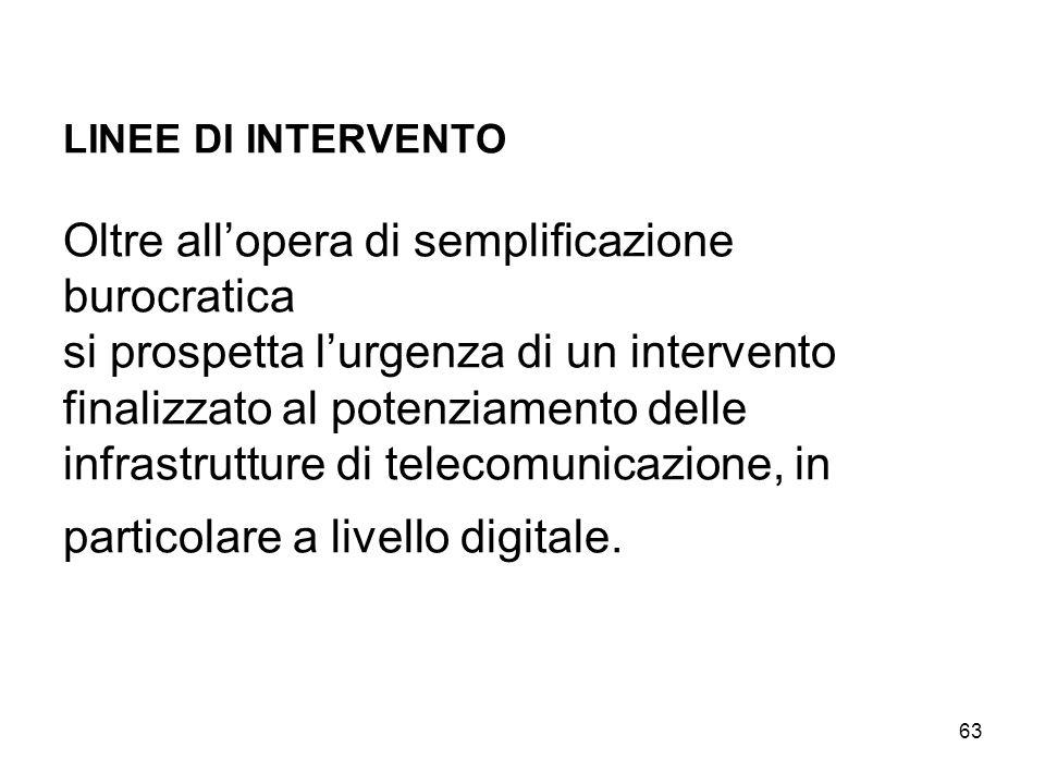 63 LINEE DI INTERVENTO Oltre all'opera di semplificazione burocratica si prospetta l'urgenza di un intervento finalizzato al potenziamento delle infrastrutture di telecomunicazione, in particolare a livello digitale.