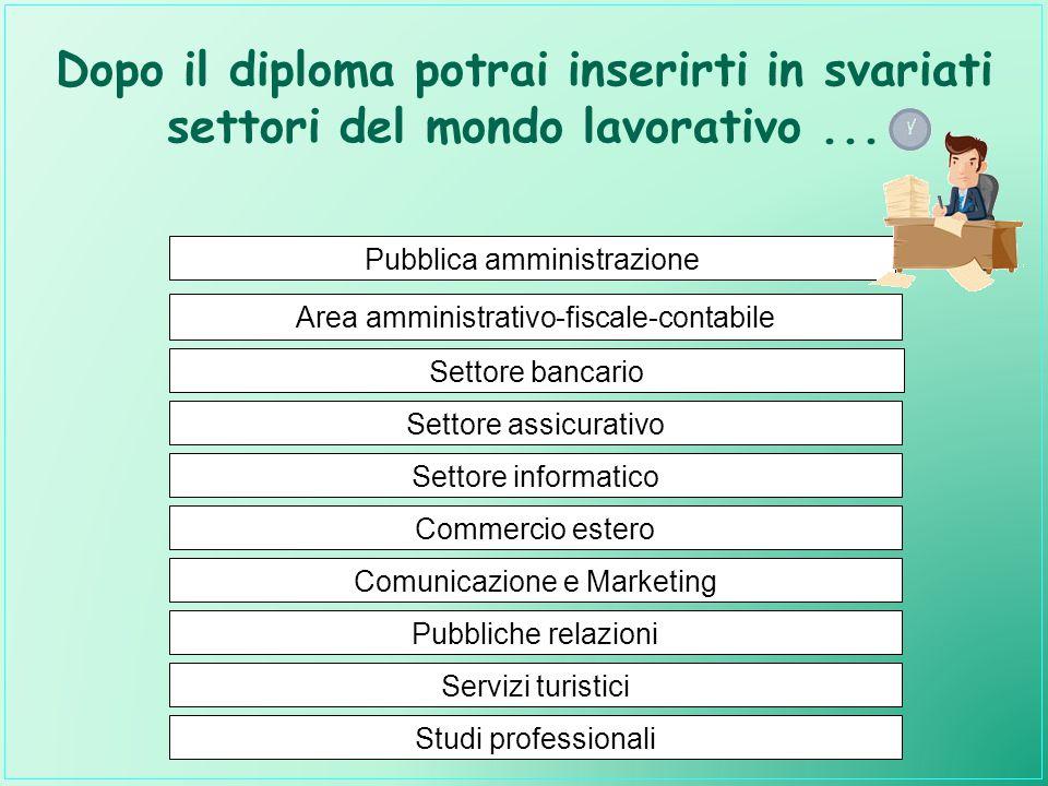 Dopo il diploma potrai inserirti in svariati settori del mondo lavorativo...