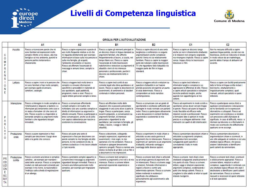 Livelli di Competenza linguistica
