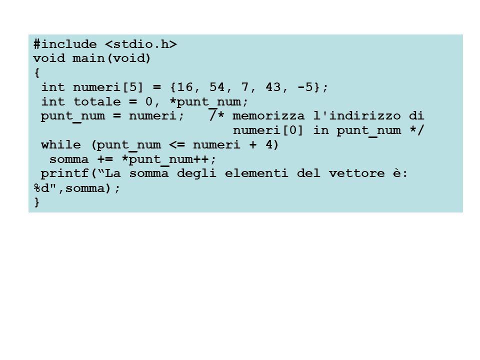 #include void main(void) { int numeri[5] = {16, 54, 7, 43, -5}; int totale = 0, *punt_num; punt_num = numeri; /* memorizza l indirizzo di numeri[0] in punt_num */ while (punt_num <= numeri + 4) somma += *punt_num++; printf( La somma degli elementi del vettore è: %d ,somma); }