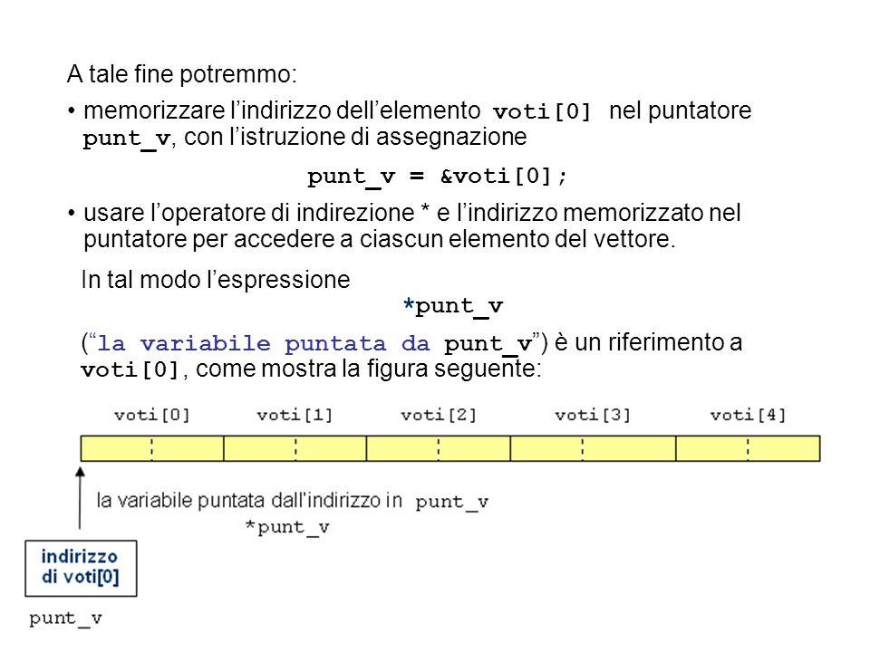 Consideriamo le due dichiarazioni: int num[100]; int *punt_n; per assegnare a punt_n l'indirizzo di num[0] si può usare, oltre alla ovvia istruzione di assegnazione: punt_n = &num[0]; anche la meno ovvia istruzione: punt_n = num; Esse producono lo stesso risultato perché num è una costante puntatore che contiene l'indirizzo della prima componente del vettore, ossia l'indirizzo di num[0].