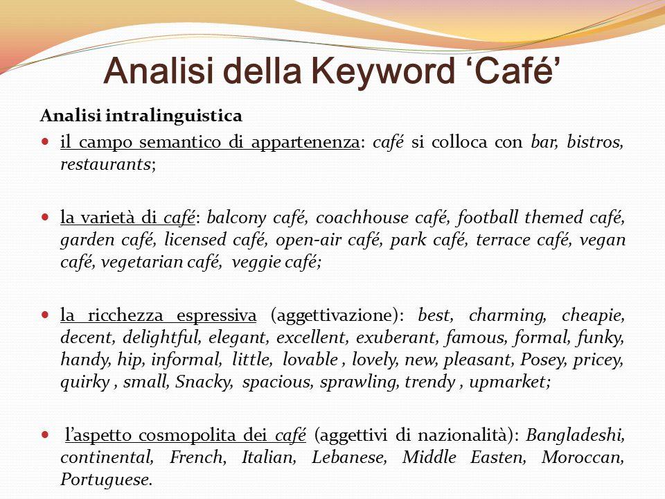 Analisi della Keyword 'Café' Analisi intralinguistica il campo semantico di appartenenza: café si colloca con bar, bistros, restaurants; la varietà di