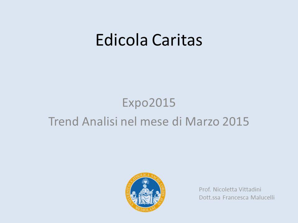Edicola Caritas Expo2015 Trend Analisi nel mese di Marzo 2015 Prof.