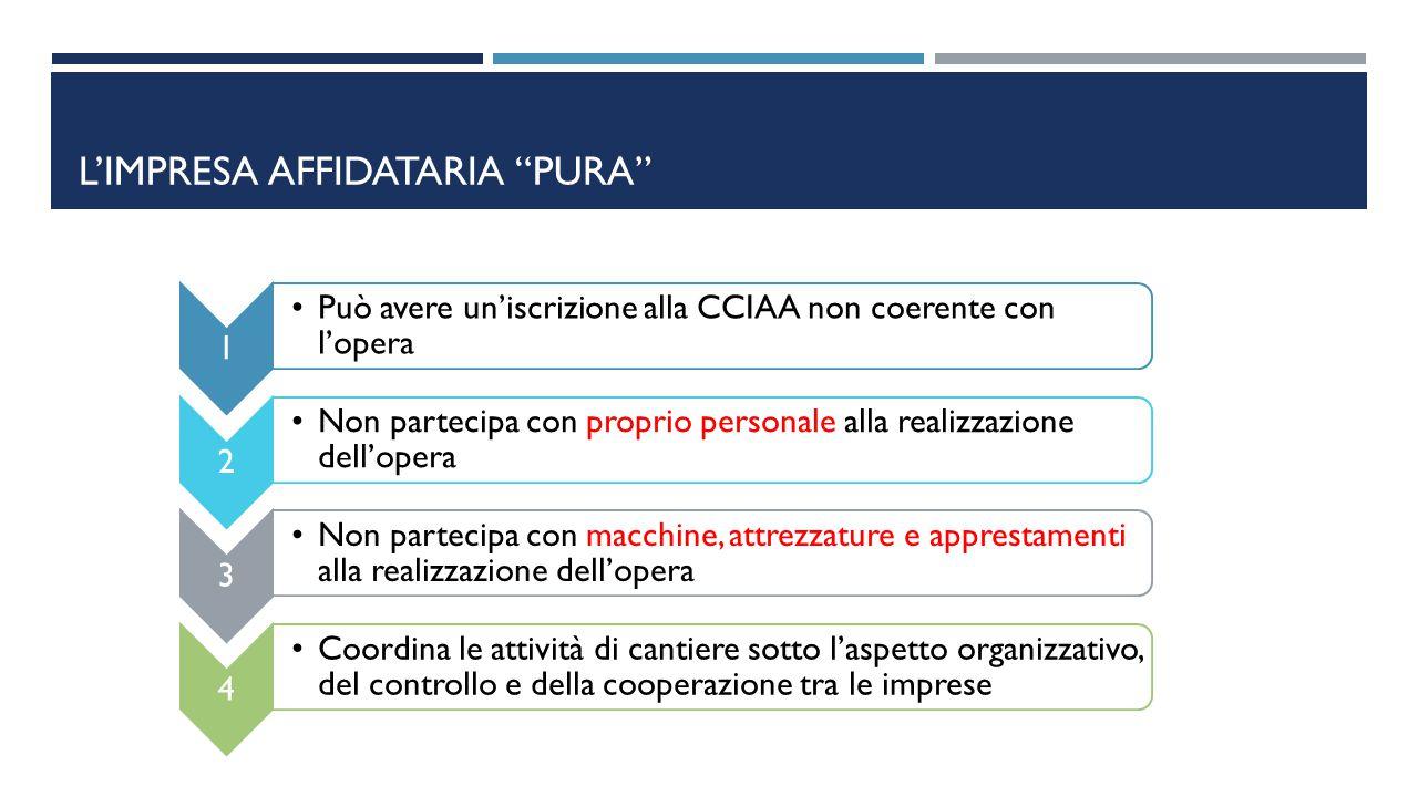"""L'IMPRESA AFFIDATARIA """"PURA"""" 1 Può avere un'iscrizione alla CCIAA non coerente con l'opera 2 Non partecipa con proprio personale alla realizzazione de"""