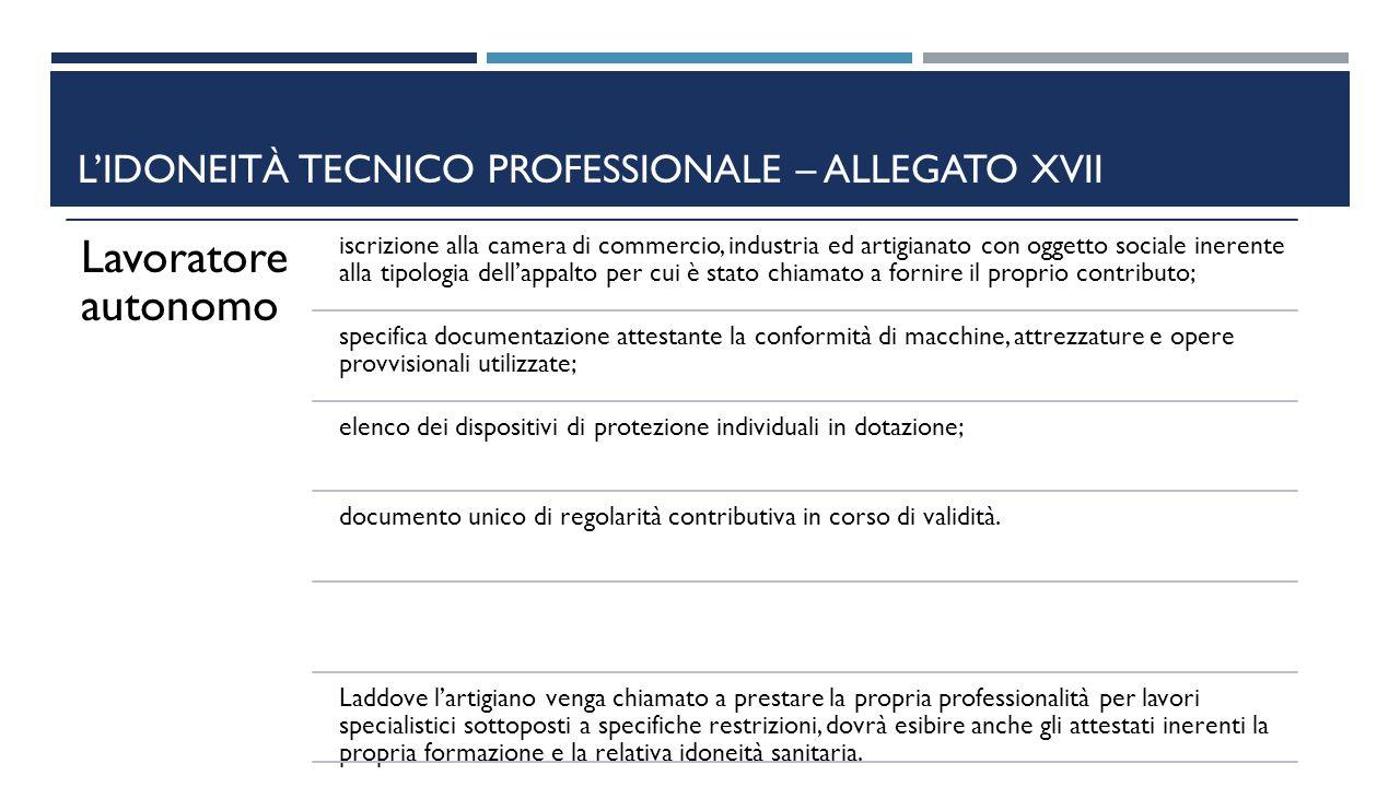 L'IDONEITÀ TECNICO PROFESSIONALE – ALLEGATO XVII Lavoratore autonomo iscrizione alla camera di commercio, industria ed artigianato con oggetto sociale