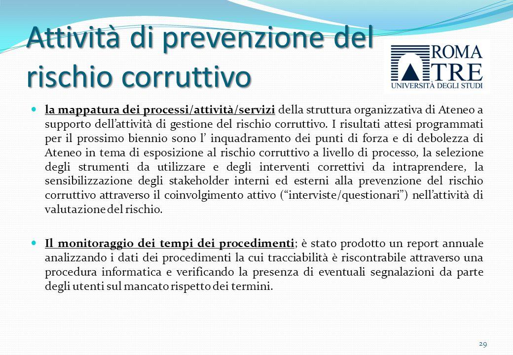 Attività di prevenzione del rischio corruttivo L'adozione del Codice di comportamento e di disciplina dei dipendenti, ai sensi del D.P.R.