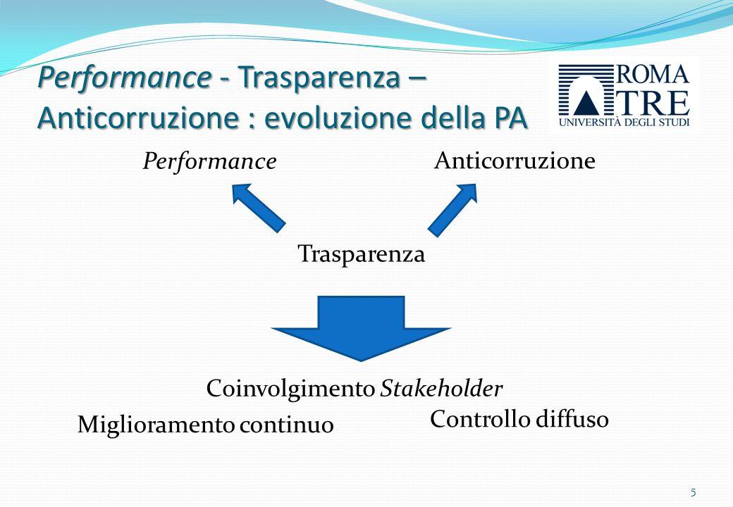Nel settore pubblico esiste una connessione diretta e derivata tra normativa e innovazione che fa si che le norme siano contemporaneamente motore del cambiamento, vincolo al cambiamento e oggetto del cambiamento.