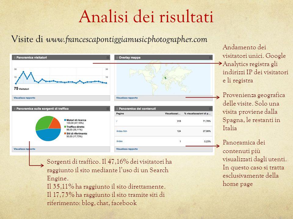 Analisi dei risultati Visite di www.francescapontiggiamusicphotographer.com Andamento dei visitatori unici. Google Analytics registra gli indirizzi IP