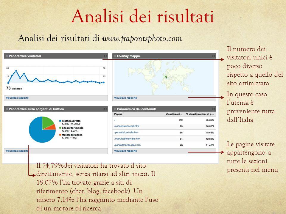Analisi dei risultati Analisi dei risultati di www.frapontsphoto.com Il numero dei visitatori unici è poco diverso rispetto a quello del sito ottimizz