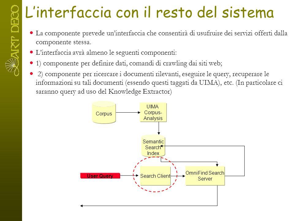 L'interfaccia con il resto del sistema  La componente prevede un'interfaccia che consentirà di usufruire dei servizi offerti dalla componente stessa.