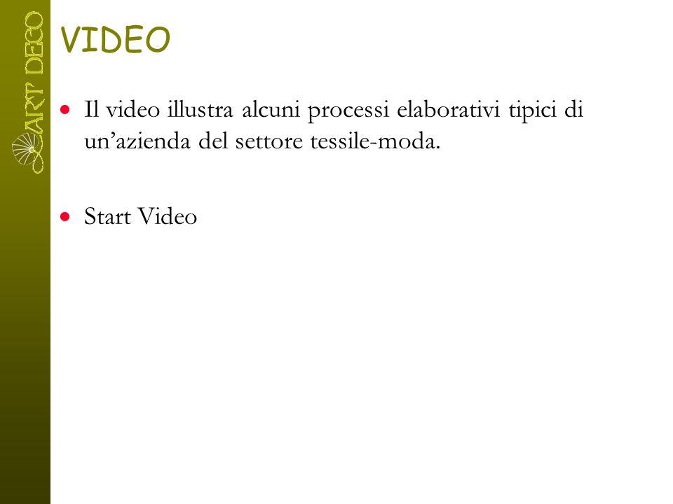 VIDEO  Il video illustra alcuni processi elaborativi tipici di un'azienda del settore tessile-moda.  Start Video