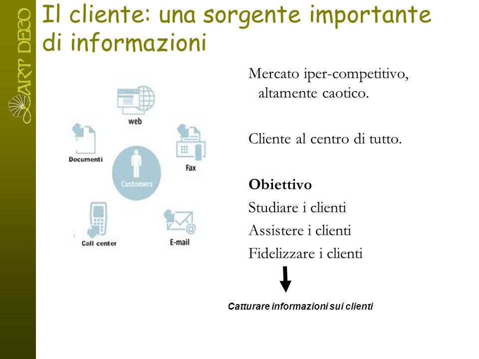 Il cliente: una sorgente importante di informazioni Mercato iper-competitivo, altamente caotico. Cliente al centro di tutto. Obiettivo Studiare i clie