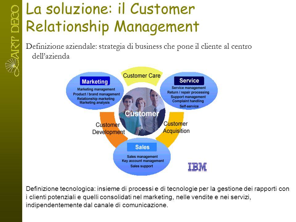 La soluzione: il Customer Relationship Management Definizione aziendale: strategia di business che pone il cliente al centro dell'azienda Definizione