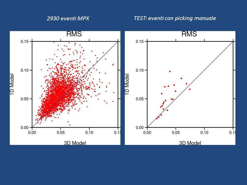 2930 eventi MPX TEST: eventi con picking manuale