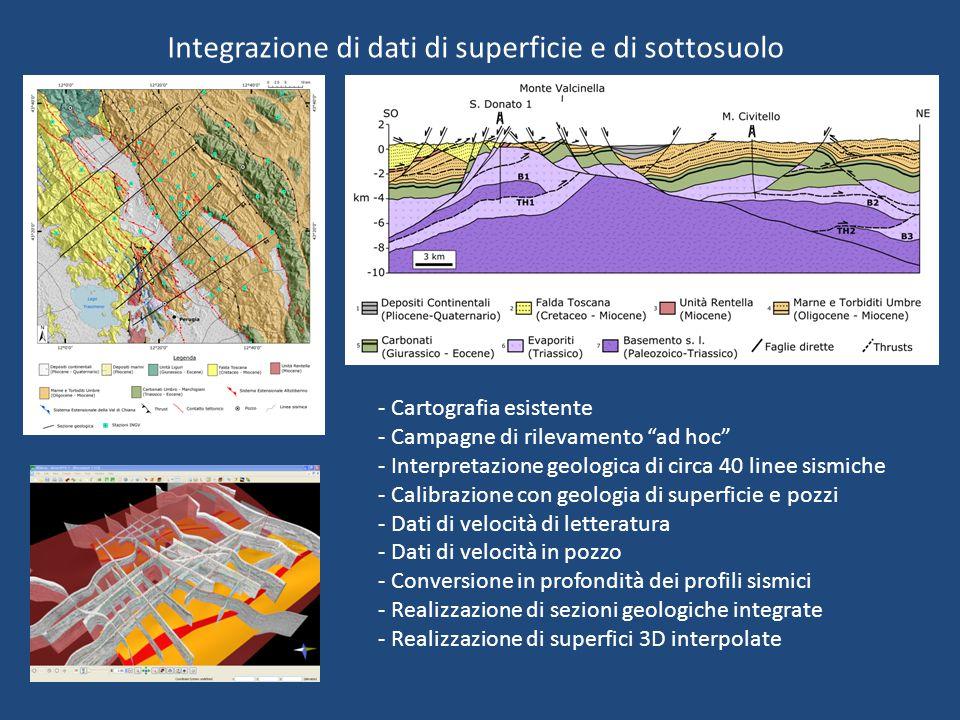 - Cartografia esistente - Campagne di rilevamento ad hoc - Interpretazione geologica di circa 40 linee sismiche - Calibrazione con geologia di superficie e pozzi - Dati di velocità di letteratura - Dati di velocità in pozzo - Conversione in profondità dei profili sismici - Realizzazione di sezioni geologiche integrate - Realizzazione di superfici 3D interpolate Integrazione di dati di superficie e di sottosuolo