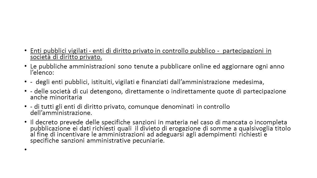 Enti pubblici vigilati - enti di diritto privato in controllo pubblico - partecipazioni in società di diritto privato.