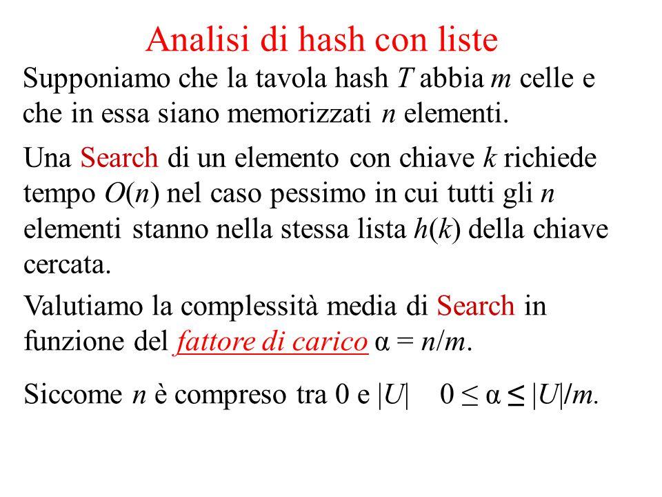 Analisi di hash con liste Valutiamo la complessità media di Search in funzione del fattore di carico α = n/m. Siccome n è compreso tra 0 e |U| 0 ≤ α ≤