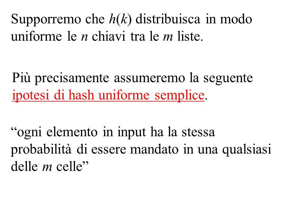 ogni elemento in input ha la stessa probabilità di essere mandato in una qualsiasi delle m celle Supporremo che h(k) distribuisca in modo uniforme le n chiavi tra le m liste.