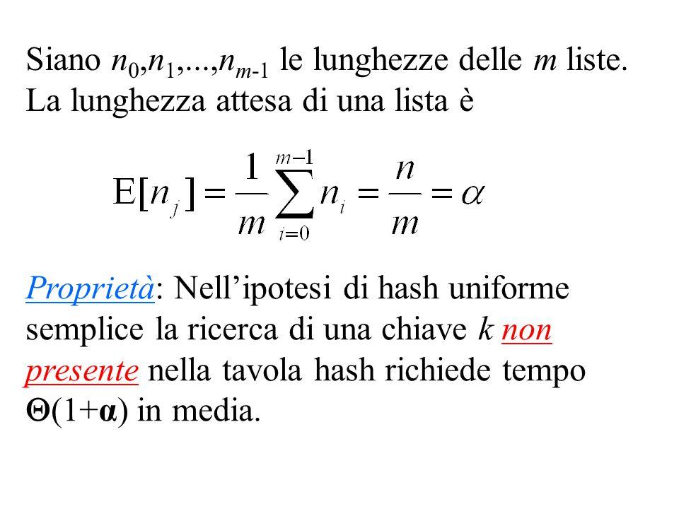 Siano n 0,n 1,...,n m-1 le lunghezze delle m liste. La lunghezza attesa di una lista è Proprietà: Nell'ipotesi di hash uniforme semplice la ricerca di