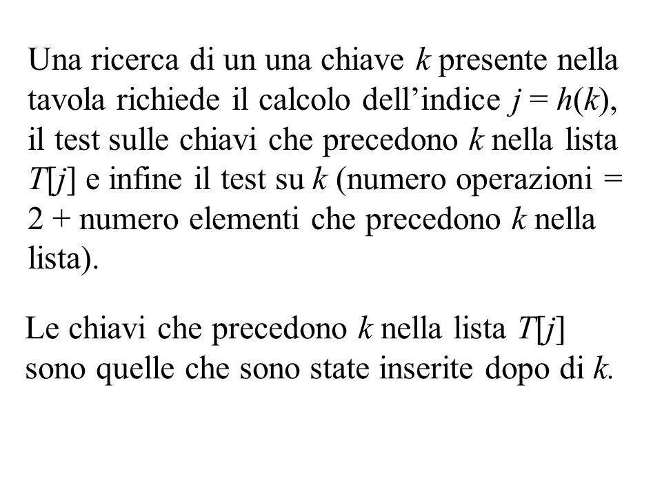 Una ricerca di un una chiave k presente nella tavola richiede il calcolo dell'indice j = h(k), il test sulle chiavi che precedono k nella lista T[j] e infine il test su k (numero operazioni = 2 + numero elementi che precedono k nella lista).