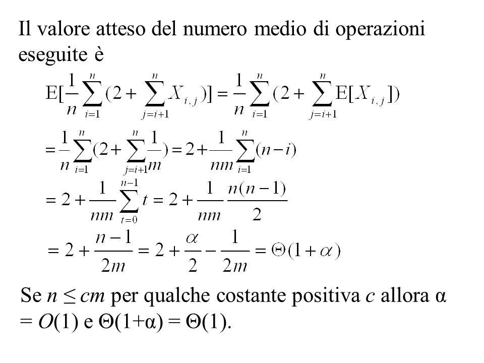 Il valore atteso del numero medio di operazioni eseguite è Se n ≤ cm per qualche costante positiva c allora α = O(1) e  (1+α) =  (1).