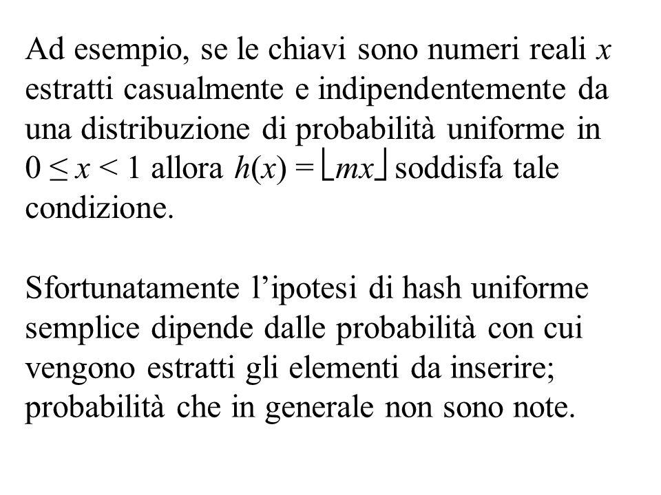 Sfortunatamente l'ipotesi di hash uniforme semplice dipende dalle probabilità con cui vengono estratti gli elementi da inserire; probabilità che in ge