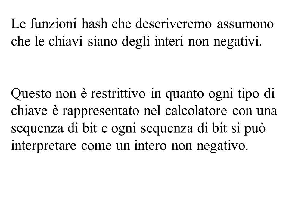 Le funzioni hash che descriveremo assumono che le chiavi siano degli interi non negativi.