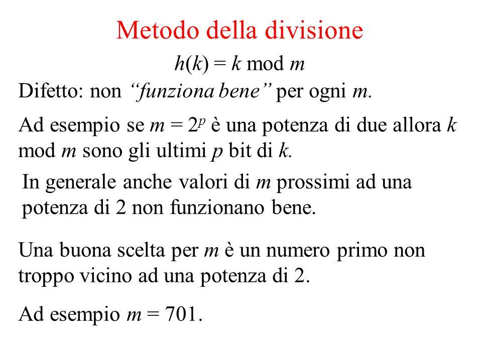 Metodo della divisione h(k) = k mod m Una buona scelta per m è un numero primo non troppo vicino ad una potenza di 2. Ad esempio m = 701. Difetto: non