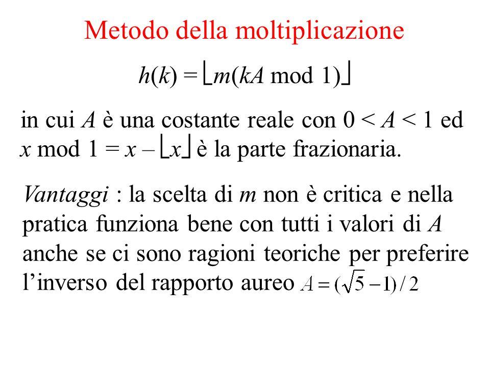Metodo della moltiplicazione h(k) =  m(kA mod 1)  in cui A è una costante reale con 0 < A < 1 ed x mod 1 = x –  x  è la parte frazionaria. Vantagg