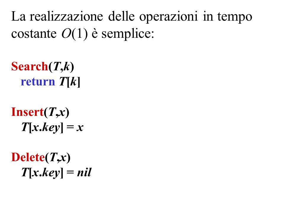 La realizzazione delle operazioni in tempo costante O(1) è semplice: Search(T,k) return T[k] Insert(T,x) T[x.key] = x Delete(T,x) T[x.key] = nil