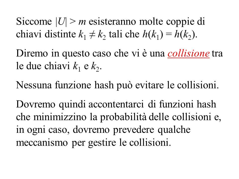 Siccome |U| > m esisteranno molte coppie di chiavi distinte k 1 ≠ k 2 tali che h(k 1 ) = h(k 2 ). Diremo in questo caso che vi è una collisione tra le