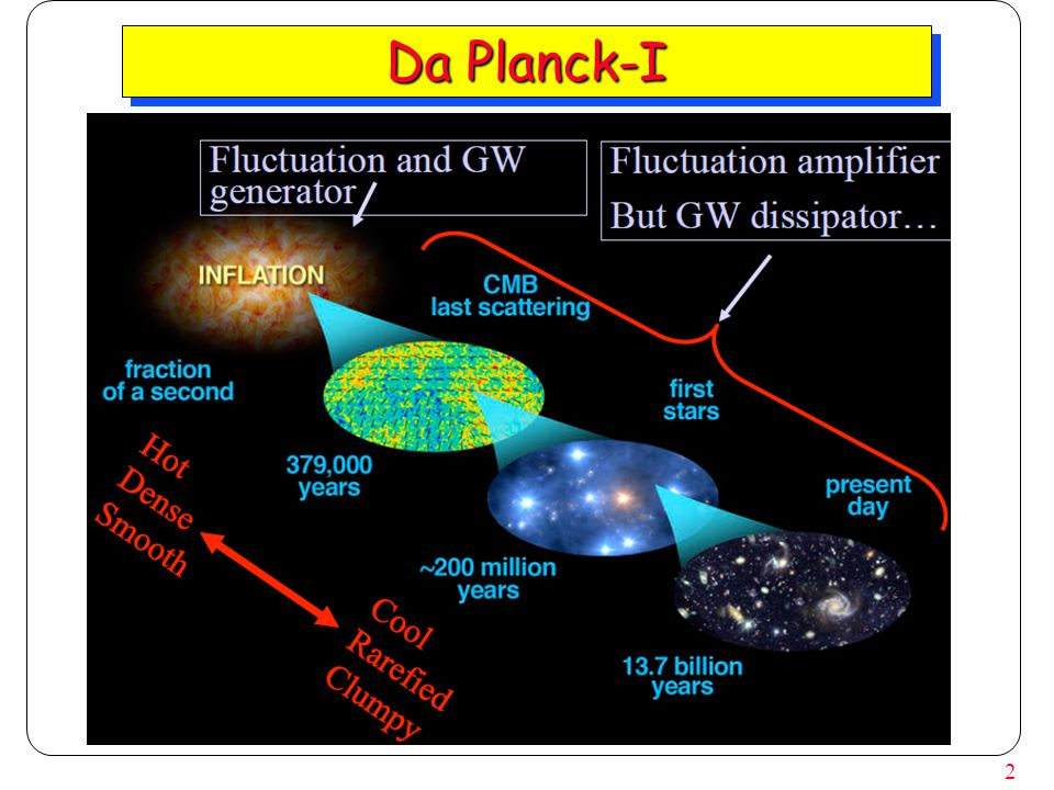 2 Da Planck-I