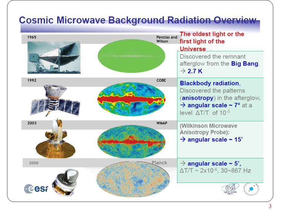 14 LHC…EWKLHC…EWK