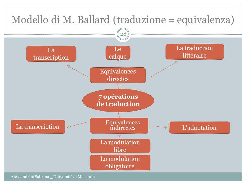 Modello di M. Ballard (traduzione = equivalenza) Alessandrini Sabrina _ Università di Macerata 28 7 opérations de traduction Equivalences directes Equ