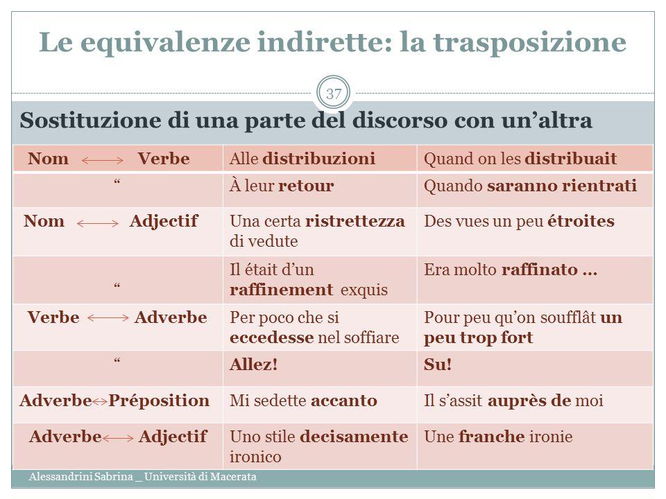Le equivalenze indirette: la trasposizione Alessandrini Sabrina _ Università di Macerata 37 Sostituzione di una parte del discorso con un'altra Nom Ve