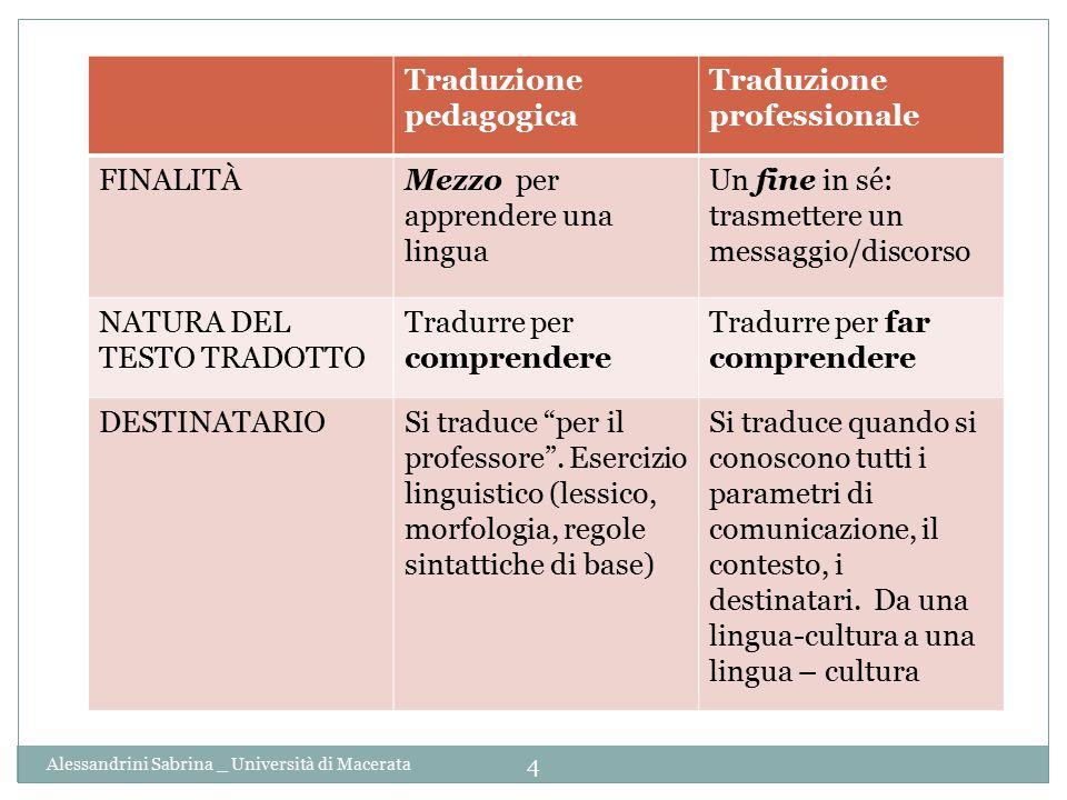 Alessandrini Sabrina _ Università di Macerata 4 Traduzione pedagogica Traduzione professionale FINALITÀMezzo per apprendere una lingua Un fine in sé: