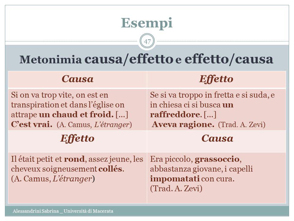 Esempi Alessandrini Sabrina _ Università di Macerata 47 Metonimia causa/effetto e effetto/causa CausaEffetto Si on va trop vite, on est en transpirati