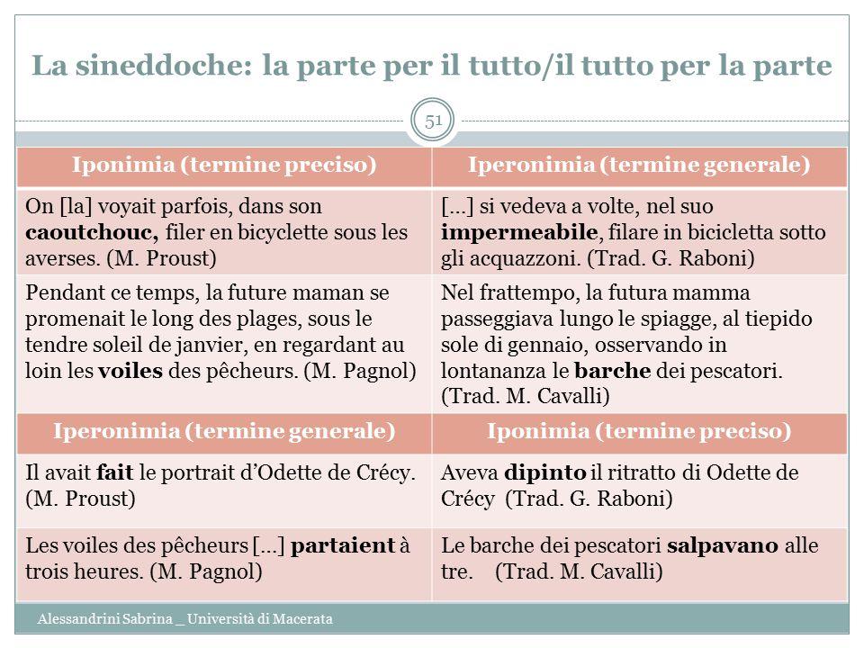 La sineddoche: la parte per il tutto/il tutto per la parte Alessandrini Sabrina _ Università di Macerata 51 Iponimia (termine preciso)Iperonimia (term