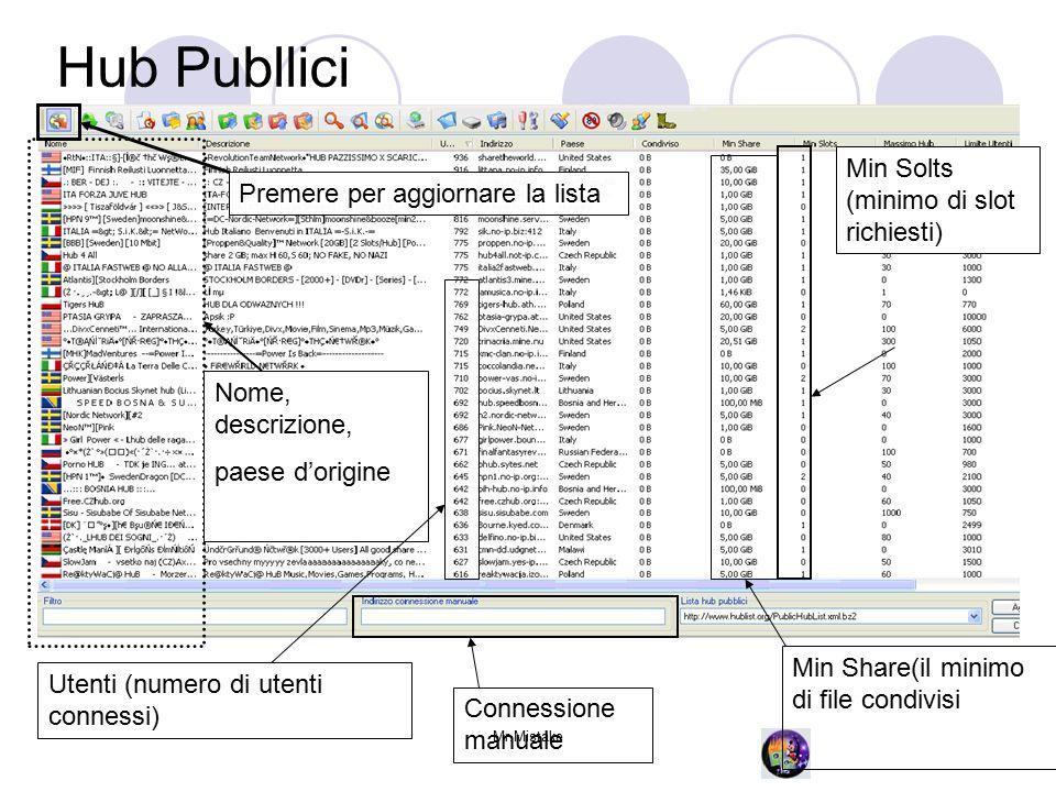 Mr.Mistake Hub Publlici Premere per aggiornare la lista Nome, descrizione, paese d'origine Utenti (numero di utenti connessi) Min Share(il minimo di file condivisi ) Min Solts (minimo di slot richiesti) Connessione manuale